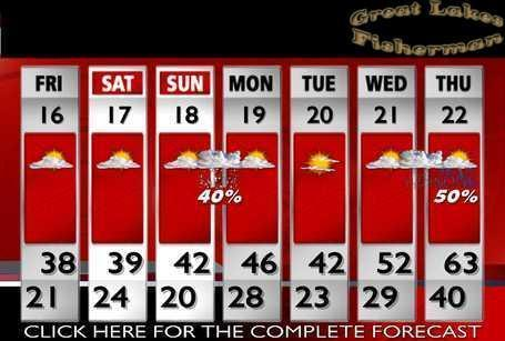 7-Day-Forecast.jpg