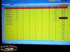 shfl_event_4_results_003.jpg